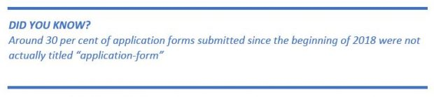 """Did you know? Around 30 per cent of application forms submitted since the beginning of 2018 were not actually titled """"application form"""""""
